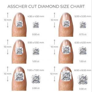 Кольцо с бриллиантом огранки ашер 1 карат - Фото 3