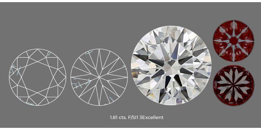 Чистота бриллиантов – почему не стоит выбирать самое лучшее качество?