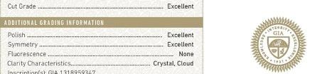 Качество огранки алмаза в бриллиант в сертификате GIA - PIERRE Журнал